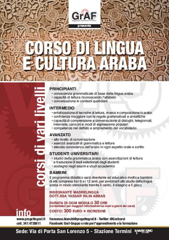 Corsi di lingua e cultura araba roma 2015 2016 for Corso di arredatore d interni roma